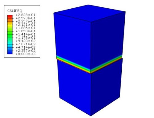 Using CSLIPEQ in Abaqus/Standard